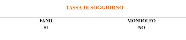 5 TASSA DI SOGGIORNO